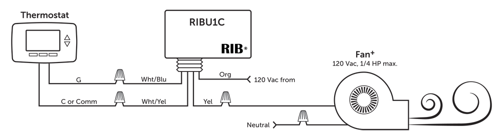Ribu1c Relay Wiring Diagram : How to use the ribu c most common application control